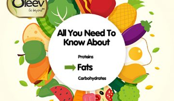 All you need to know about Fat